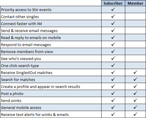 match free vs subscription: 2014
