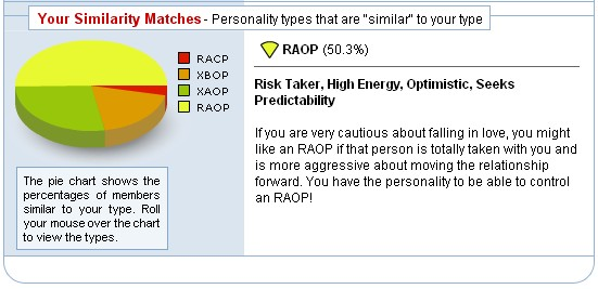 PerfectMatch Similarity Matches